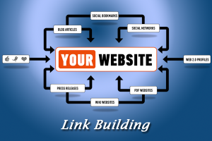 collect-links-to-your-website
